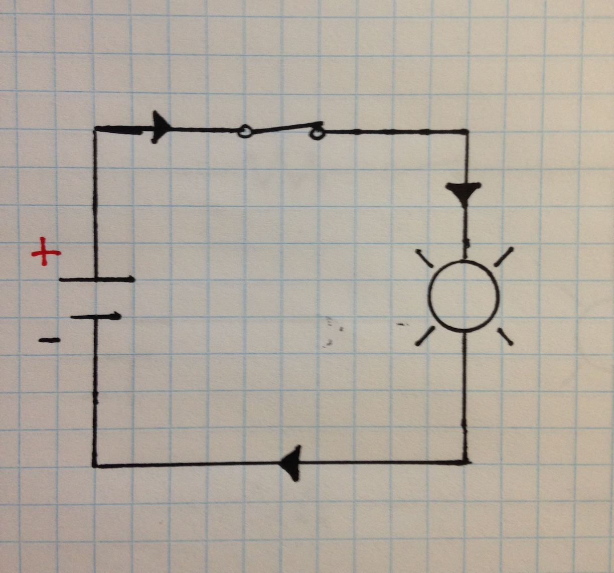 Basic Electrical Theory: Understanding Electricity